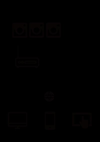 ネットワークカメラ構成図